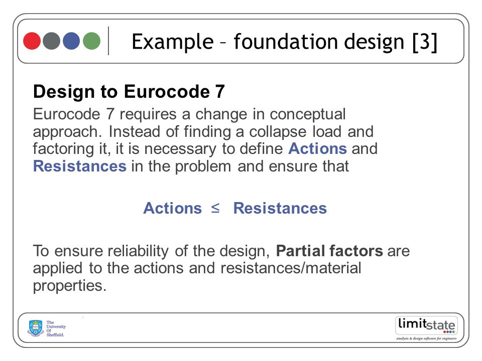 Example – foundation design [3]